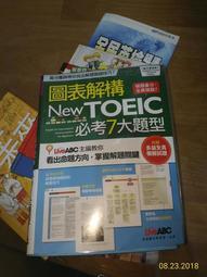 TOEIC 英文的考試用書