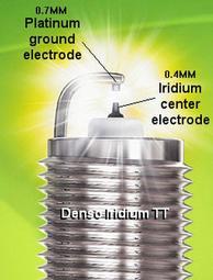 DENSO Iridium TT 雙銥金 針對針狀 火星塞 BENZ B180 B200 適用(十萬公里壽命)